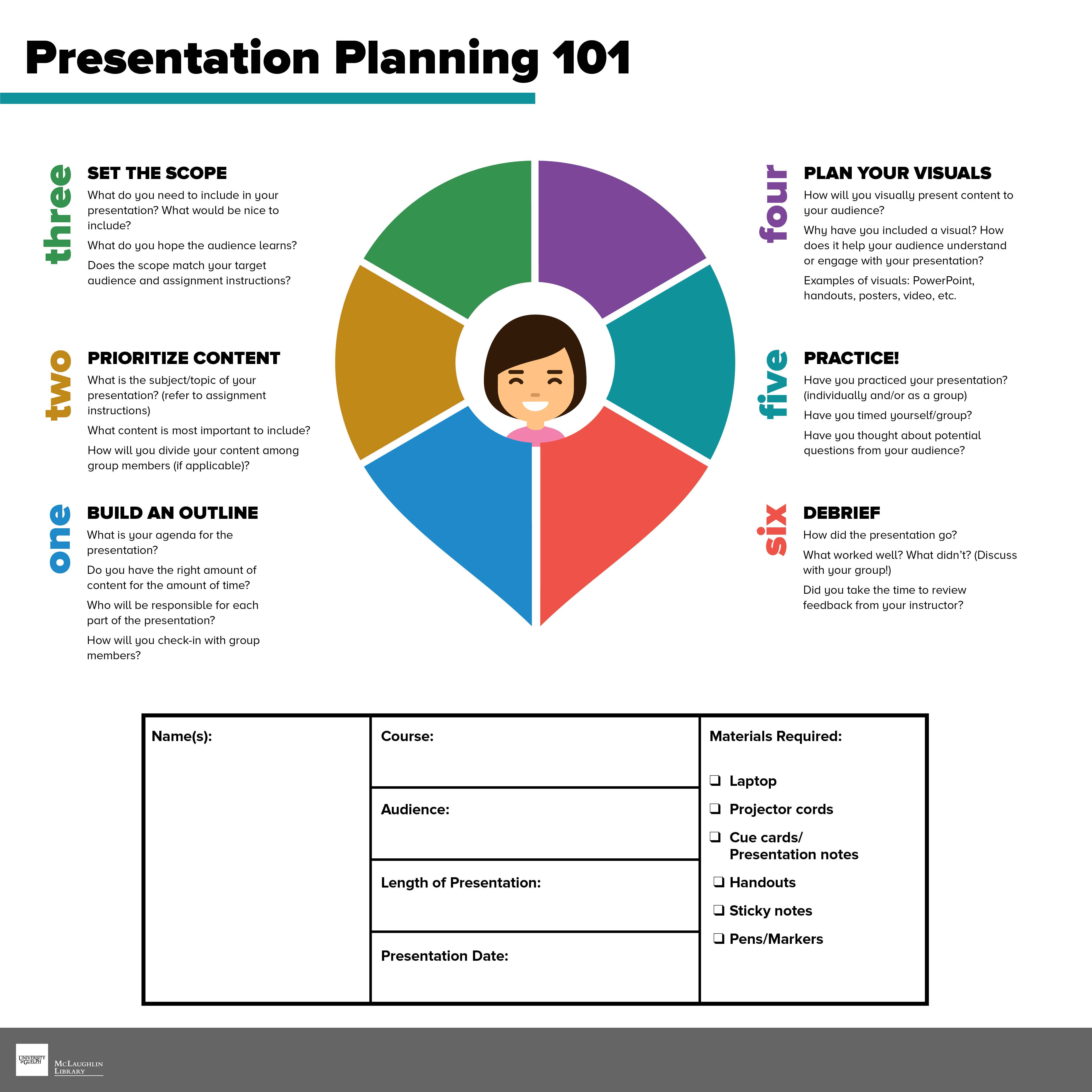 Presentation Planning 101. Transcript available below.