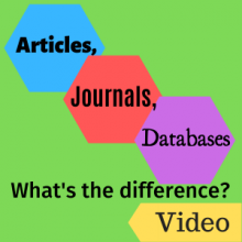Link to video: Articles, Journals, and Databases: What's the difference?